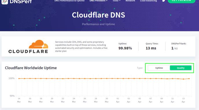 DNS_8